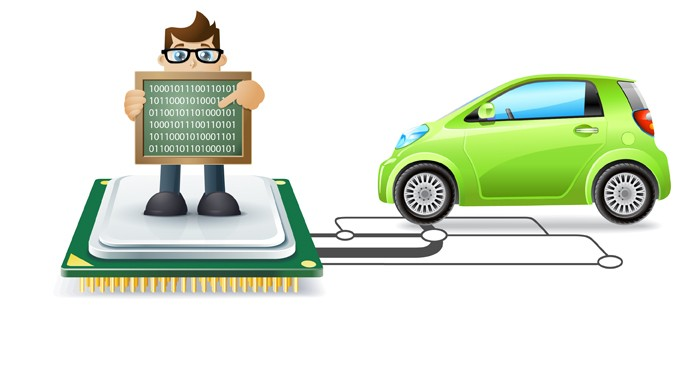 SOFTWARE SPECIFICO PER LA TUA AUTOMOBILE